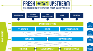 FreshUpstream-Infographic-050318 (002)