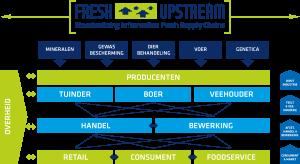 FreshUpstream-Infographic-050318 (002)